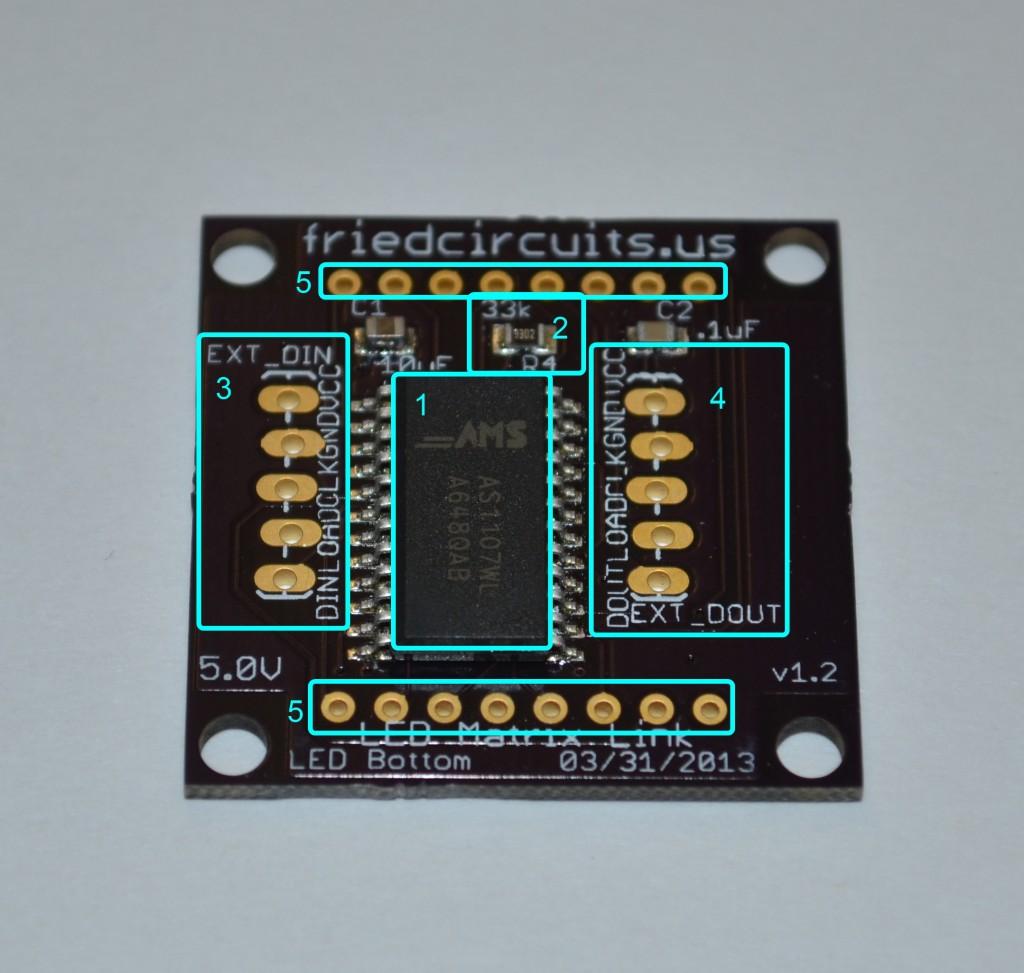 LED Matrix Link Labled